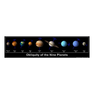 Obliquity of the Nine Planets Poster