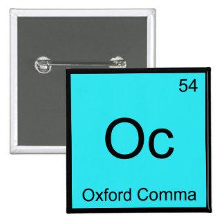 Oc - Oxford Comma Chemistry Element Symbol Grammar Pin
