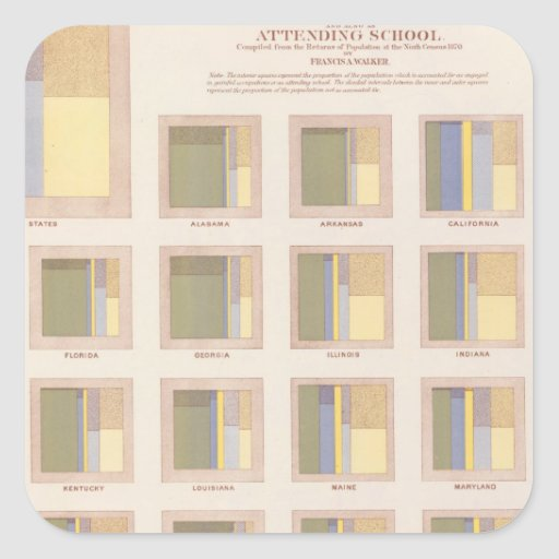 Occupations, School Attendance, US Lithograph Square Stickers