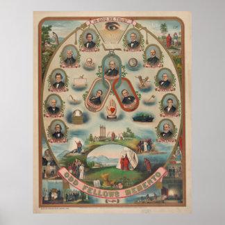 Odd fellows memento [1883] poster