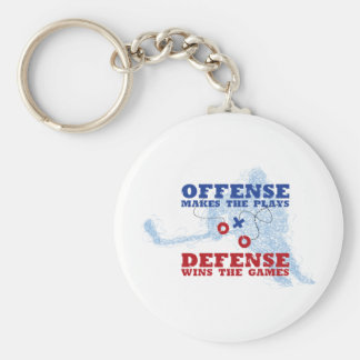 Offense Defense Keychain