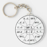 Ohms Law for AC Basic Round Button Key Ring