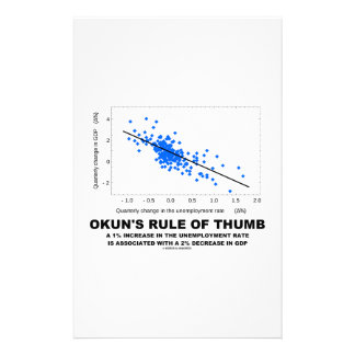 Okun's Rule Of Thumb (Linear Regression Economics) Stationery