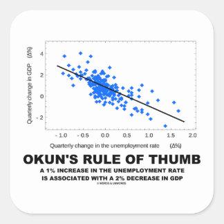 Okun's Rule Of Thumb (Linear Regression Economics) Stickers