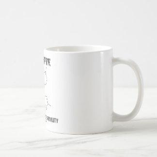 Olanzapine For My Split Personality (Chemistry) Coffee Mugs