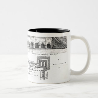 Old Fort William, Calcutta Two-Tone Coffee Mug