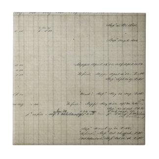 old handwritten ledger tile