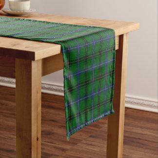 Old Scottish Clan Henderson Tartan Plaid