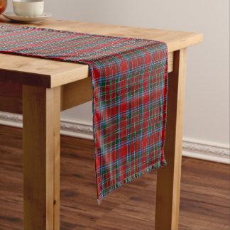Old Scottish Clan MacBean MacBain Tartan Plaid Short Table Runner