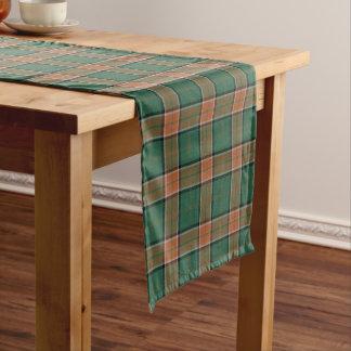 Old Scottish Clan Pollock Tartan