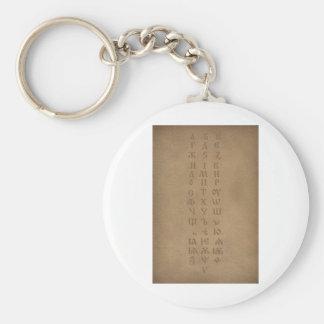 old slavonic church alphabet key chains