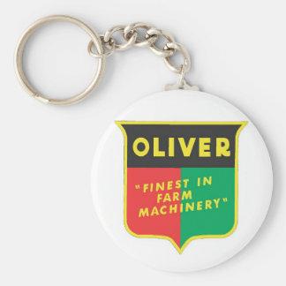 Oliver Basic Round Button Key Ring