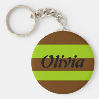 Olivia Basic Round Button Key Ring