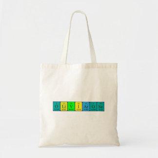 Olivia-Rose periodic table name tote bag