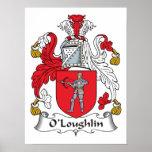 O'Loughlin Family Crest Poster
