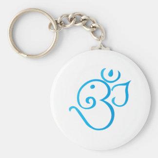 Om-ganpati-turqoise Key Ring