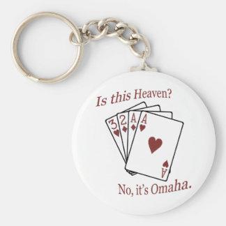 Omaha Keychain