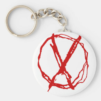Operator Symbol Key Ring