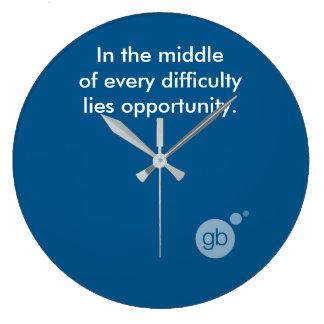 Opportunity clock