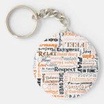 Orange Sacral Chakra Positive Affirmations Keychains