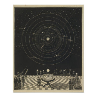 Orrery, Solar System Poster