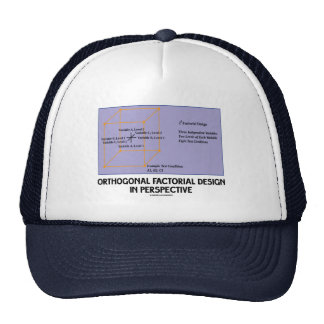Orthogonal Factorial Design In Perspective Hat