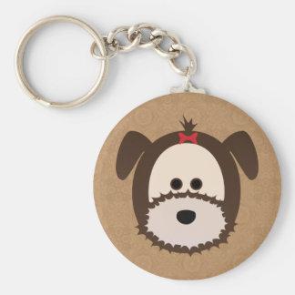Ottawa Dog Blog Keychain