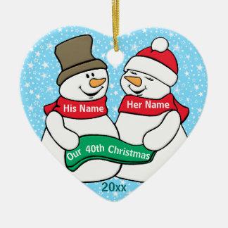 Our 40th Christmas Christmas Ornament