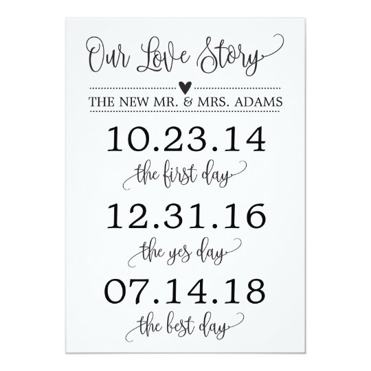Wedding Invitation Timeline: Our Love Story Timeline Wedding Sign Decor Invitation