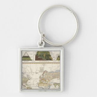 Outline of plant geography keychains