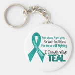 Ovarian Cancer For Every…..I Proudly Wear Teal 1 Basic Round Button Key Ring