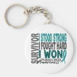 Ovarian Cancer Survivor 4 Basic Round Button Key Ring