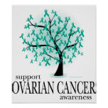 Ovarian Cancer Tree Poster
