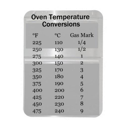 Oven Temperature Conversion Magnet Zazzle