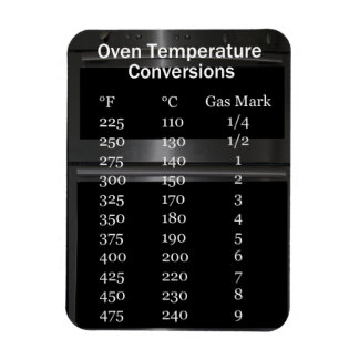 Oven Temperatures Conversion Magnet