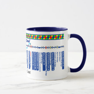 Oxford Canal Route Map (4 of 4) Mug