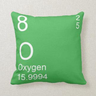 Oxygen Cushion