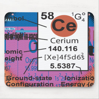 Oxygentees Cerium Mousepads
