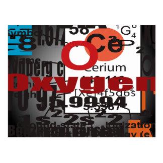 Oxygentees Cerium Postcard