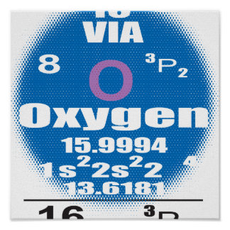 Oxygentees Dorm Life Periodic Table Posters