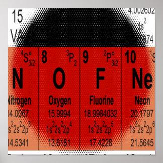 Oxygentees Dorm Life Periodic Table Print
