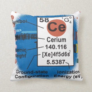 Oxygentees Periodic Table American MoJo Pillow Cushion