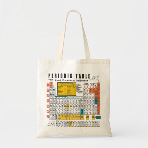 Oxygentees Periodic Table Bag