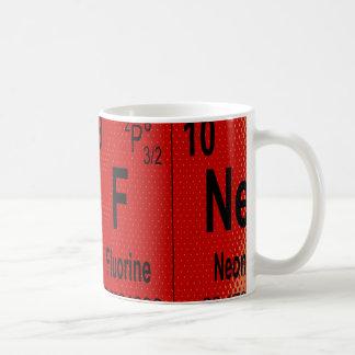 Oxygentees Periodic Table Basic White Mug