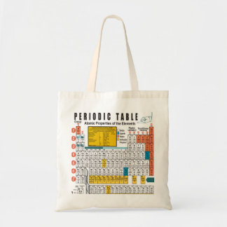 Oxygentees Periodic Table Budget Tote Bag