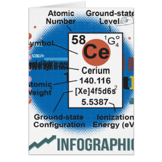Oxygentees Periodic Table Greeting Greeting Card