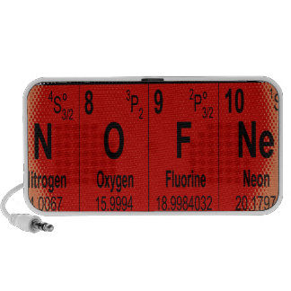 Oxygentees Periodic Table iPhone Speaker