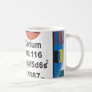 Oxygentees Periodic Table Coffee Mug