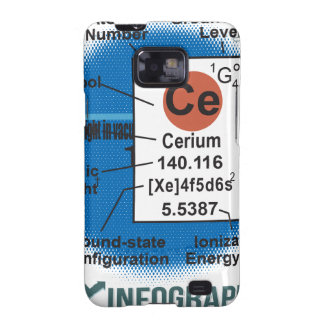 Oxygentees Periodic Table Phone Case Galaxy S2 Case