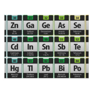 Oxygentees Periodic Table Poster